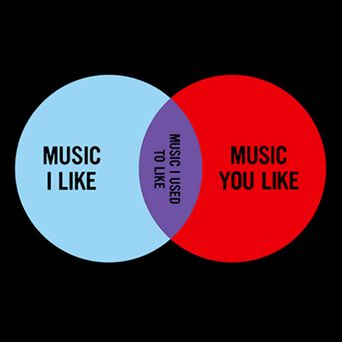 Musical Elitism Venn Diagram