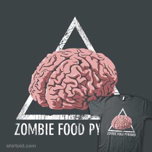 Zombie Food Pyramid