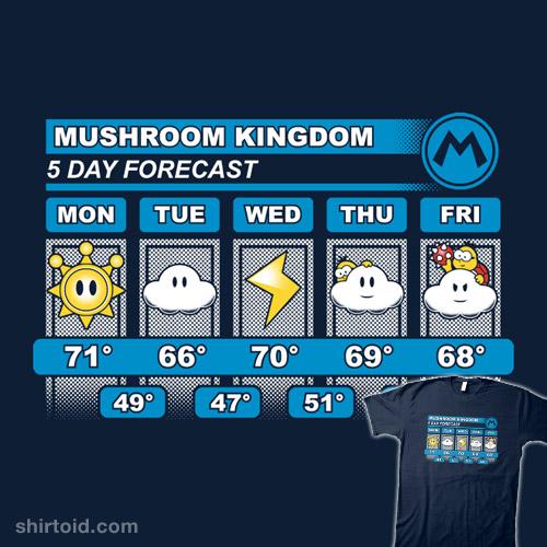 Mario Forecast