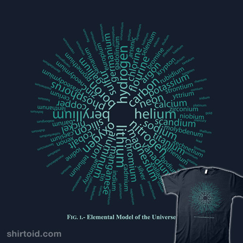 Elemental Model of the Universe