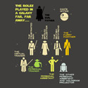 Roles Played in a Galaxy Far, Far Away