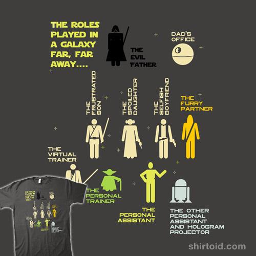 Roles Played in a Galaxy Far, Far Away