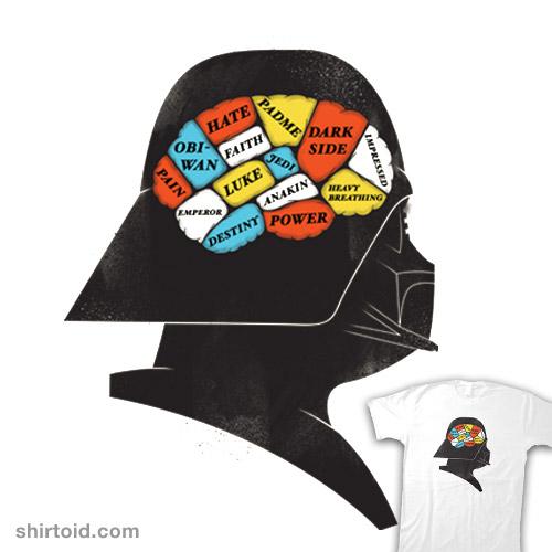 Vader Phrenology