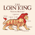 The Loin King