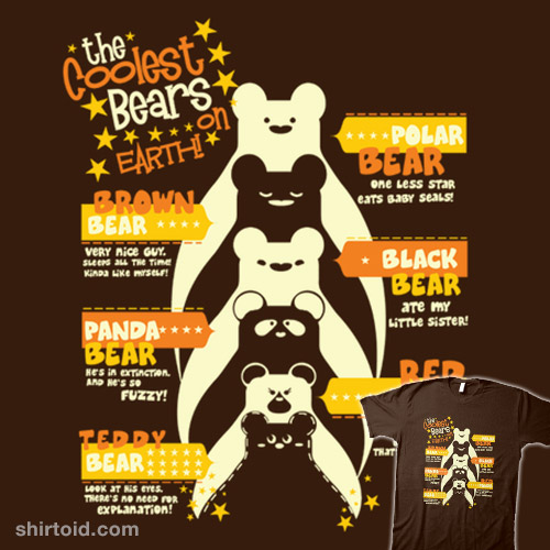 The Coolest Bears