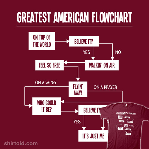 Greatest American Flowchart