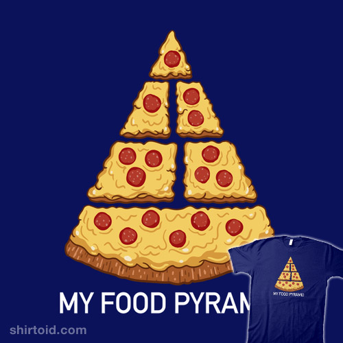 My Food Pyramid