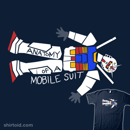Anatomy of a Mobile Suit
