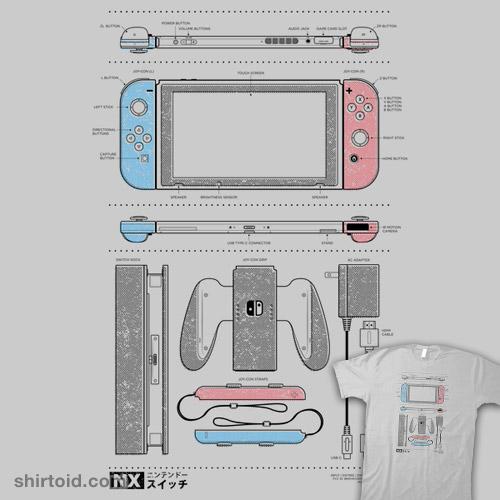 NX Blueprint