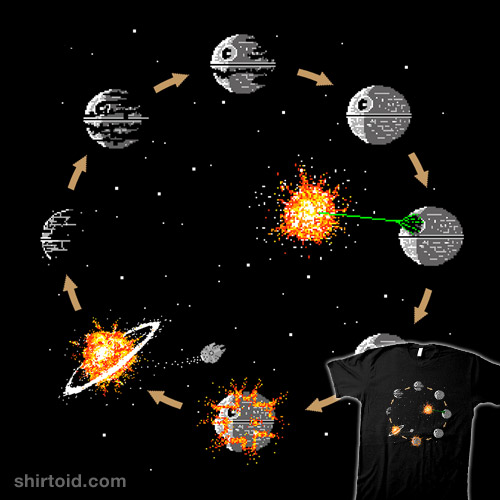 Life Cycle of a Death Star