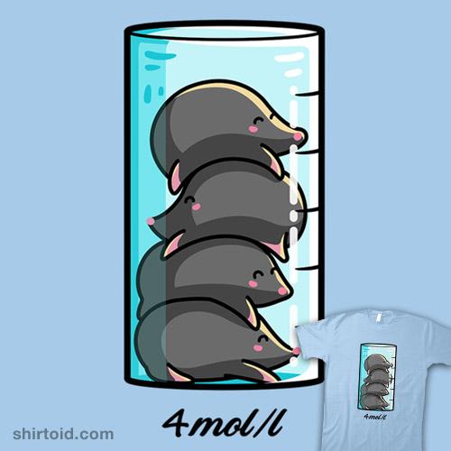 Moles Per Liter