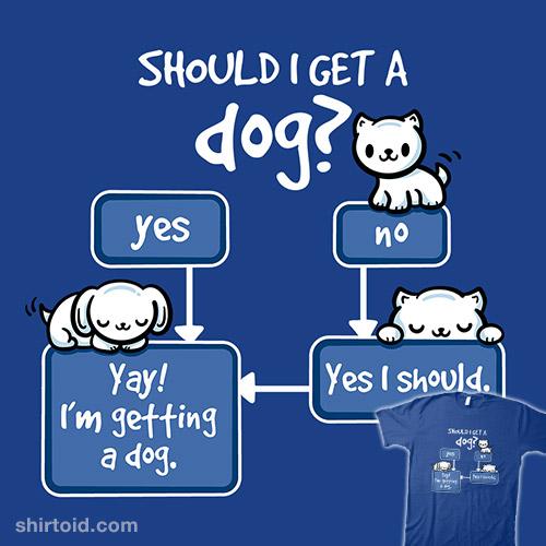 Dog Flow Chart