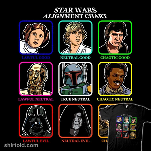 Star Wars Alignment