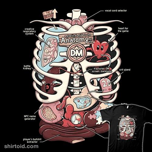 Anatomy of a DM